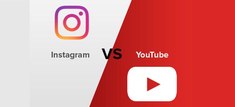 Instagram-IGTV-compete-yotube-alter-ego360