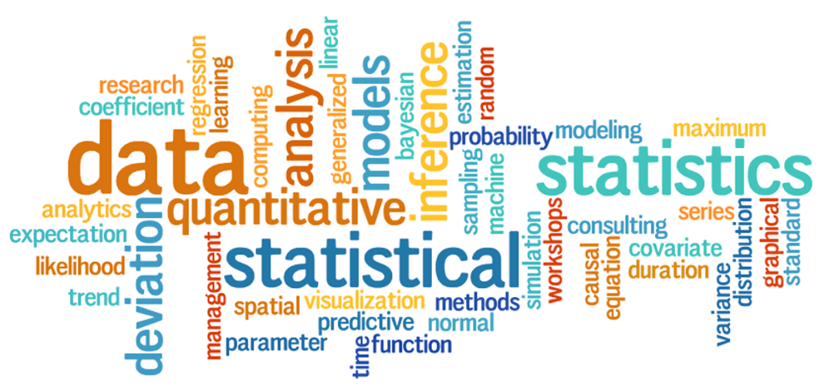 statistics-alter-ego-communications