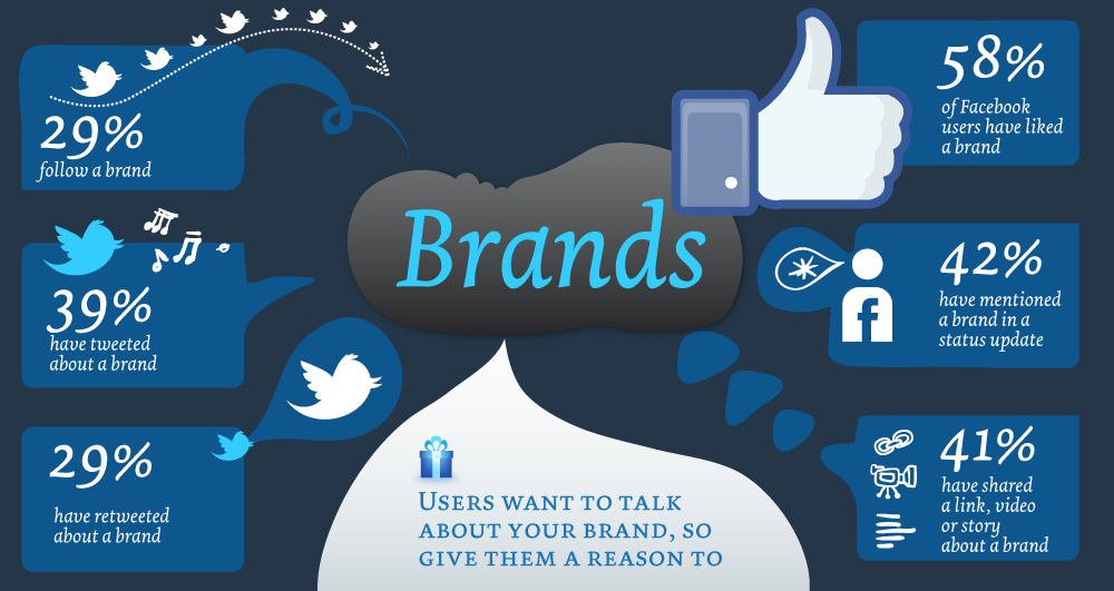 brands_and_social_media-alter-ego-communications