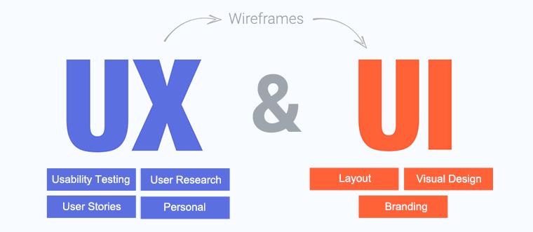 ui-ux-design-feature-alter-ego-communications