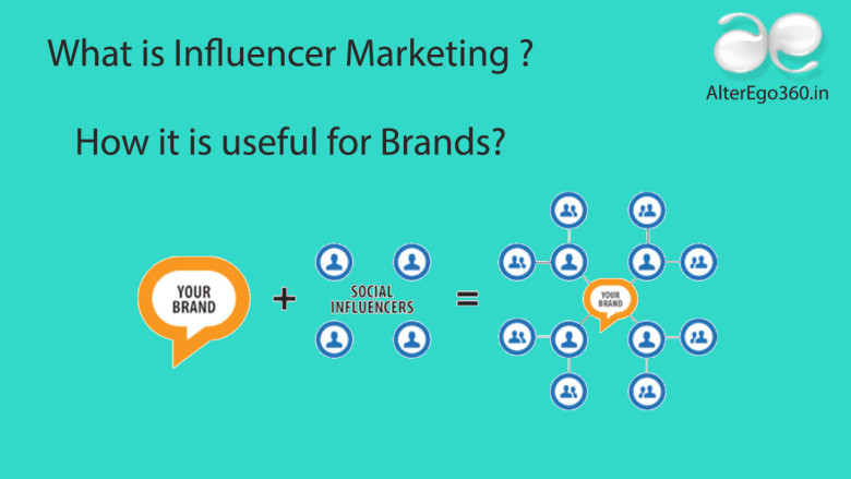 what-is-influencer-marketing-alter-ego-communications