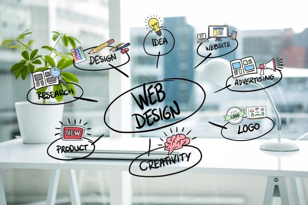 Designing a professional website in 5 Easy Steps – A Road to Success
