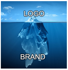 Evolution of Apple's Logo